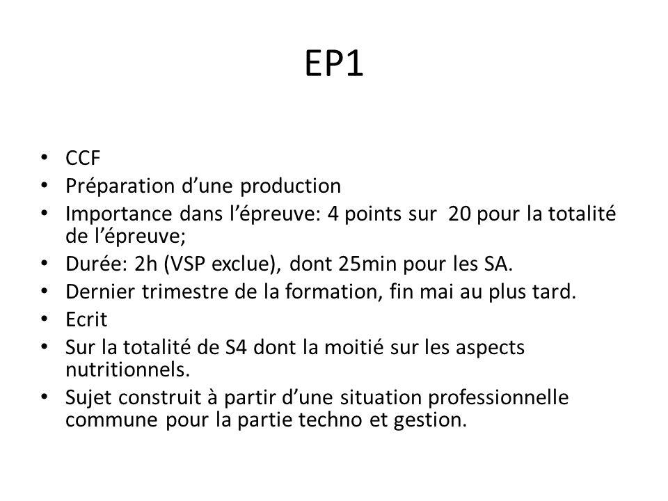 EP1 CCF Préparation d'une production
