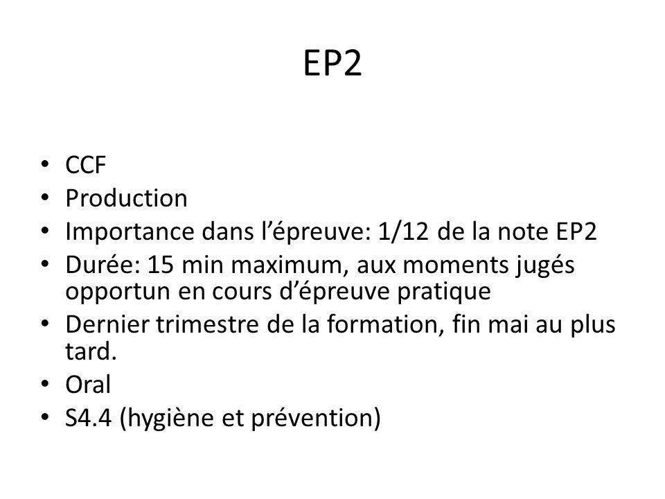 EP2 CCF Production Importance dans l'épreuve: 1/12 de la note EP2