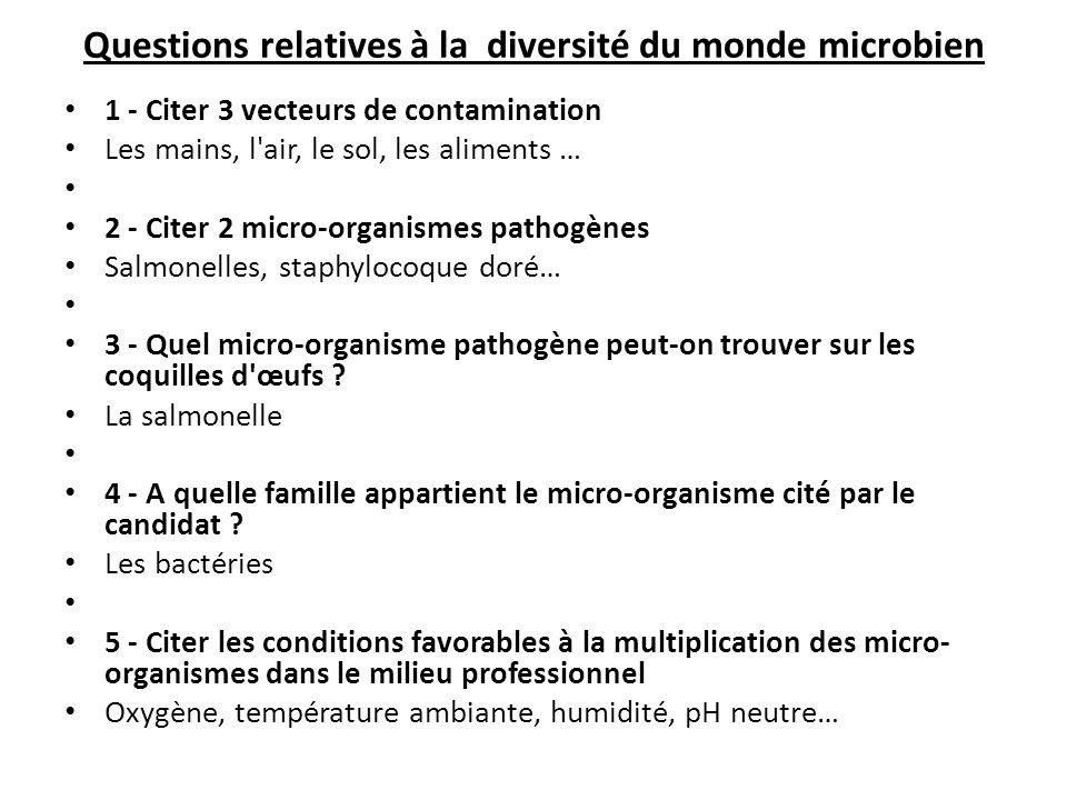 Questions relatives à la diversité du monde microbien