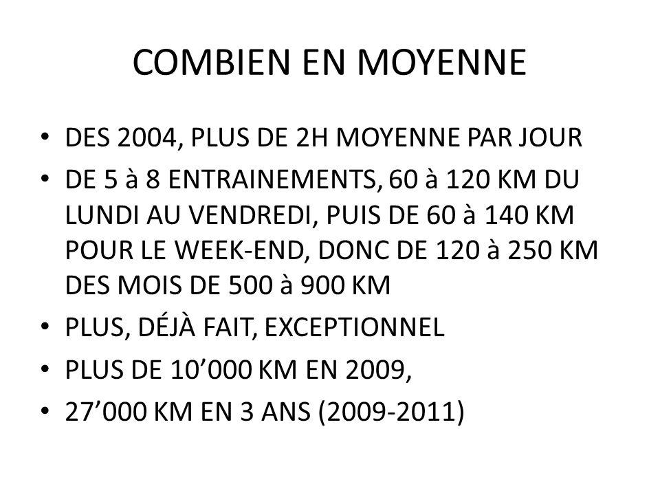 COMBIEN EN MOYENNE DES 2004, PLUS DE 2H MOYENNE PAR JOUR