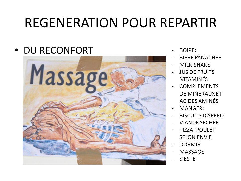 REGENERATION POUR REPARTIR