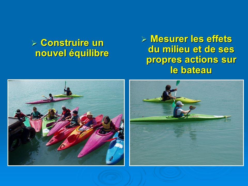 Mesurer les effets du milieu et de ses propres actions sur le bateau