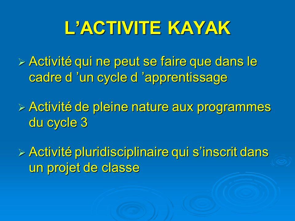 L'ACTIVITE KAYAK Activité qui ne peut se faire que dans le cadre d 'un cycle d 'apprentissage. Activité de pleine nature aux programmes du cycle 3.
