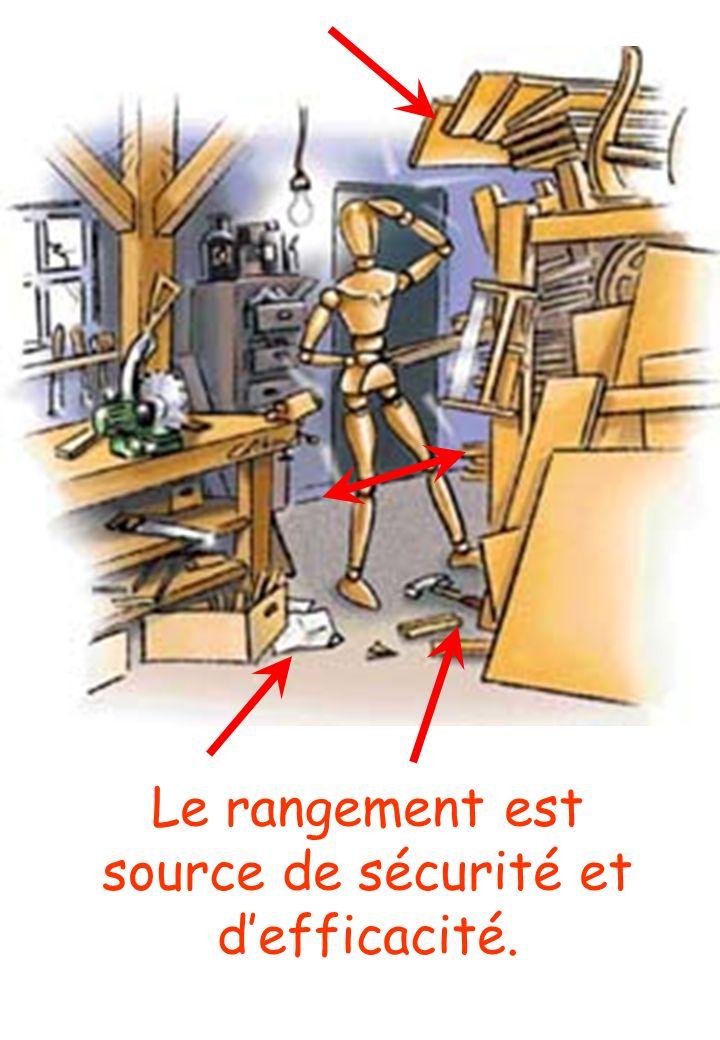 Le rangement est source de sécurité et d'efficacité.