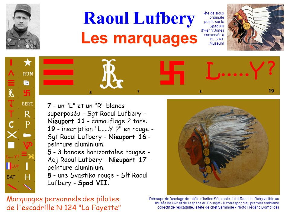 Raoul Lufbery Les marquages
