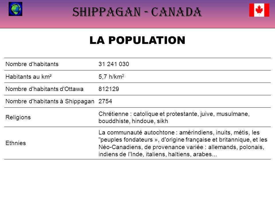 LA POPULATION Nombre d habitants 31 241 030 Habitants au km² 5,7 h/km2