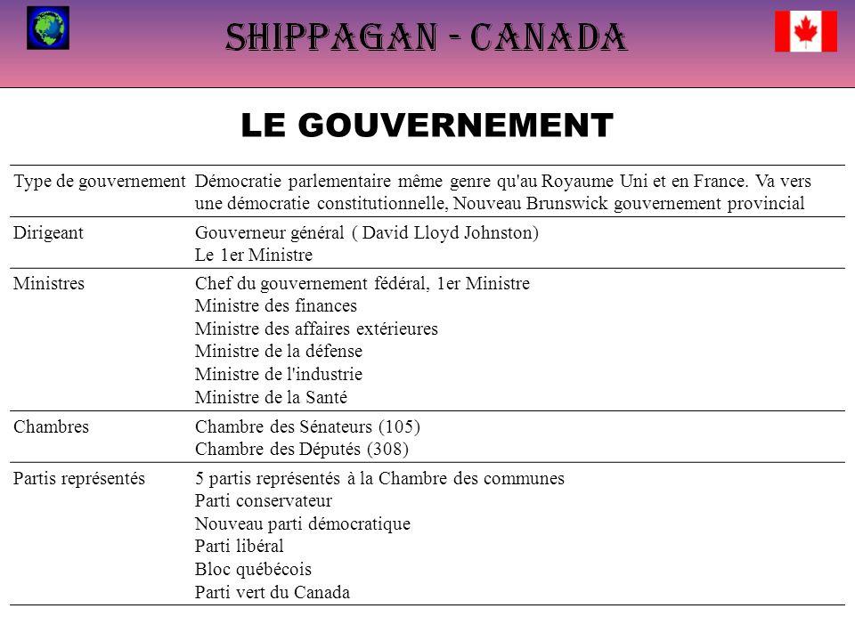 LE GOUVERNEMENT Type de gouvernement