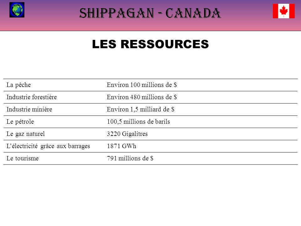 LES RESSOURCES La pêche Environ 100 millions de $ Industrie forestière