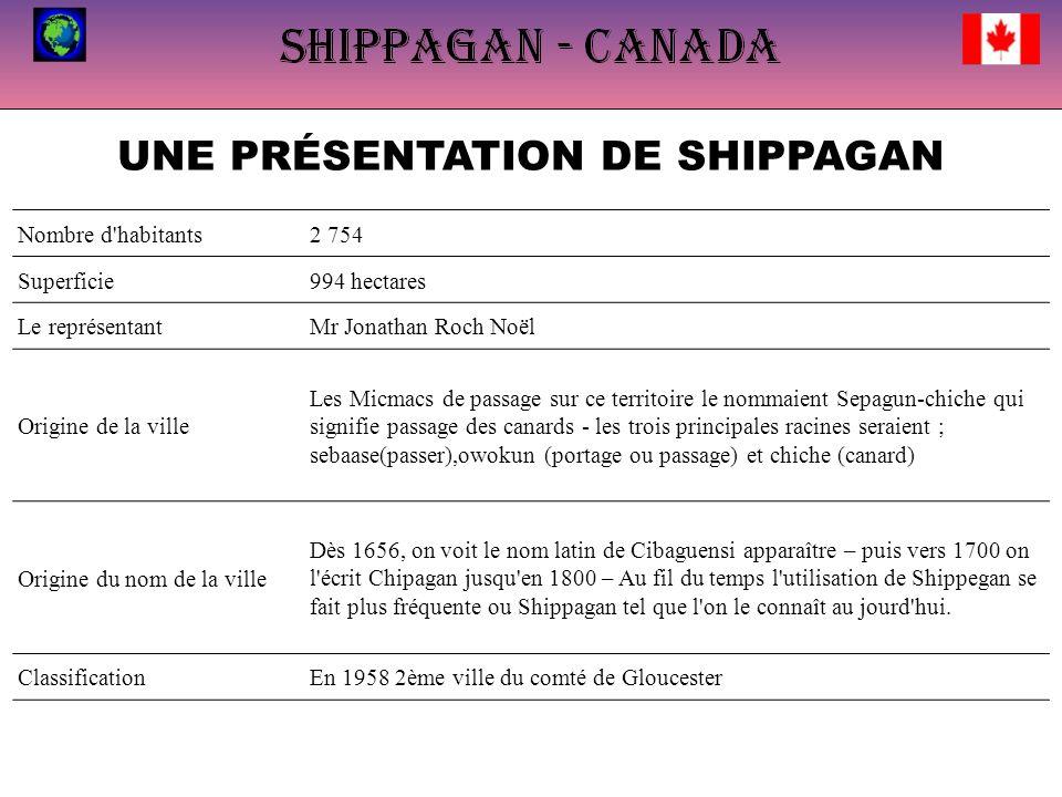UNE PRÉSENTATION DE SHIPPAGAN