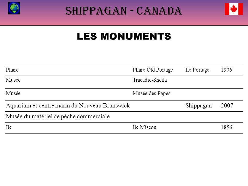 LES MONUMENTS Aquarium et centre marin du Nouveau Brunswick Shippagan