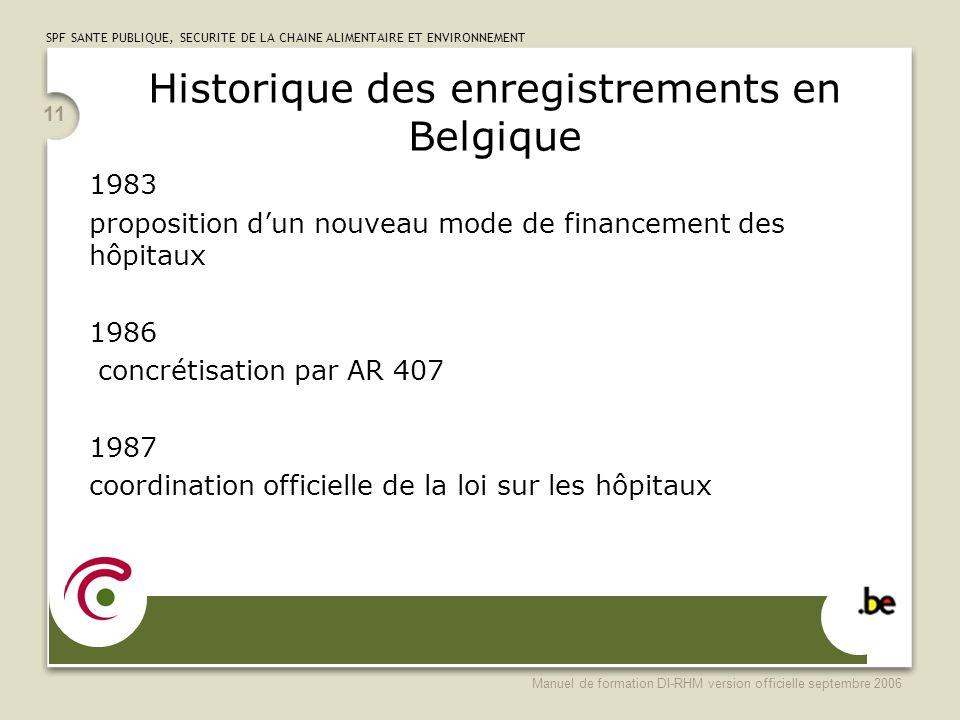 Historique des enregistrements en Belgique