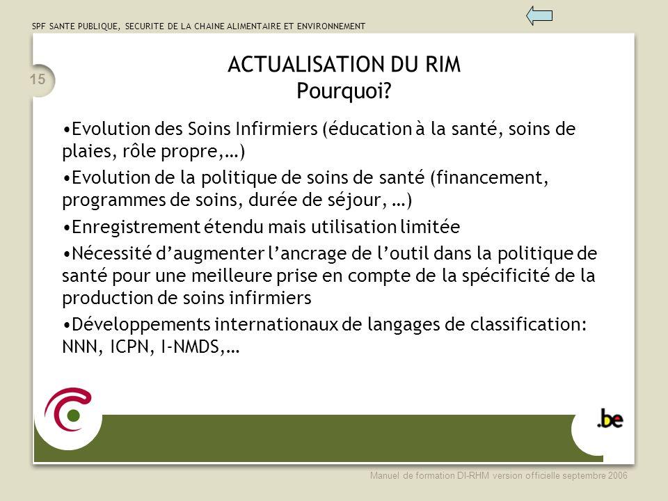 ACTUALISATION DU RIM Pourquoi