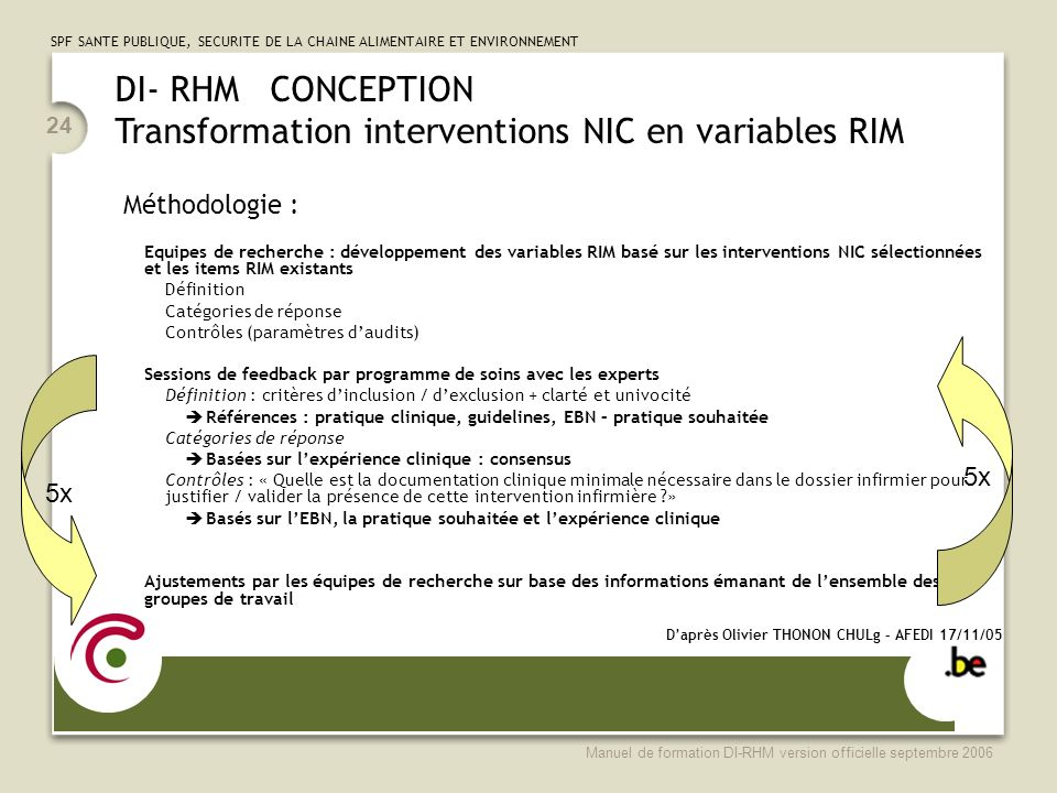 DI- RHM CONCEPTION Transformation interventions NIC en variables RIM