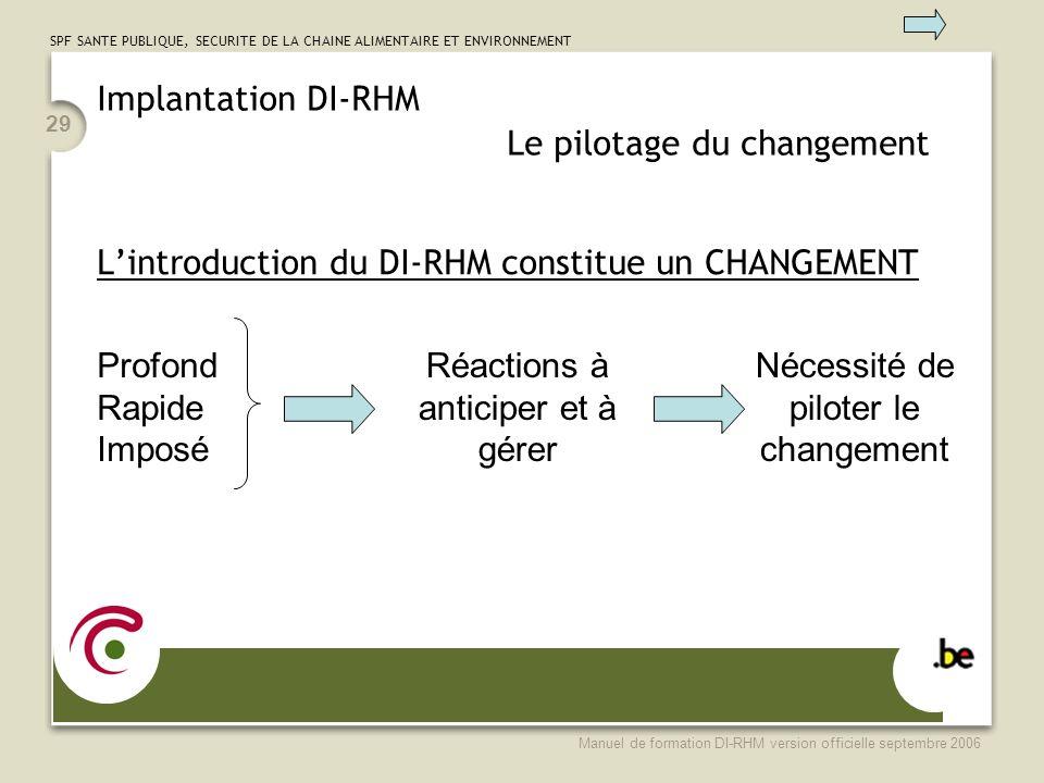 Implantation DI-RHM Le pilotage du changement