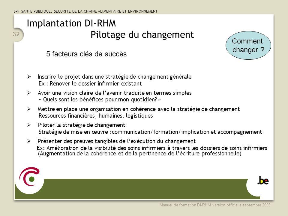 Implantation DI-RHM Pilotage du changement