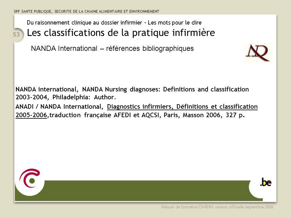 NANDA International – références bibliographiques