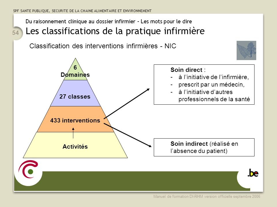 Classification des interventions infirmières - NIC