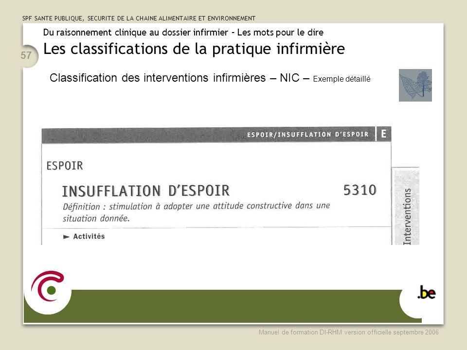 Classification des interventions infirmières – NIC – Exemple détaillé