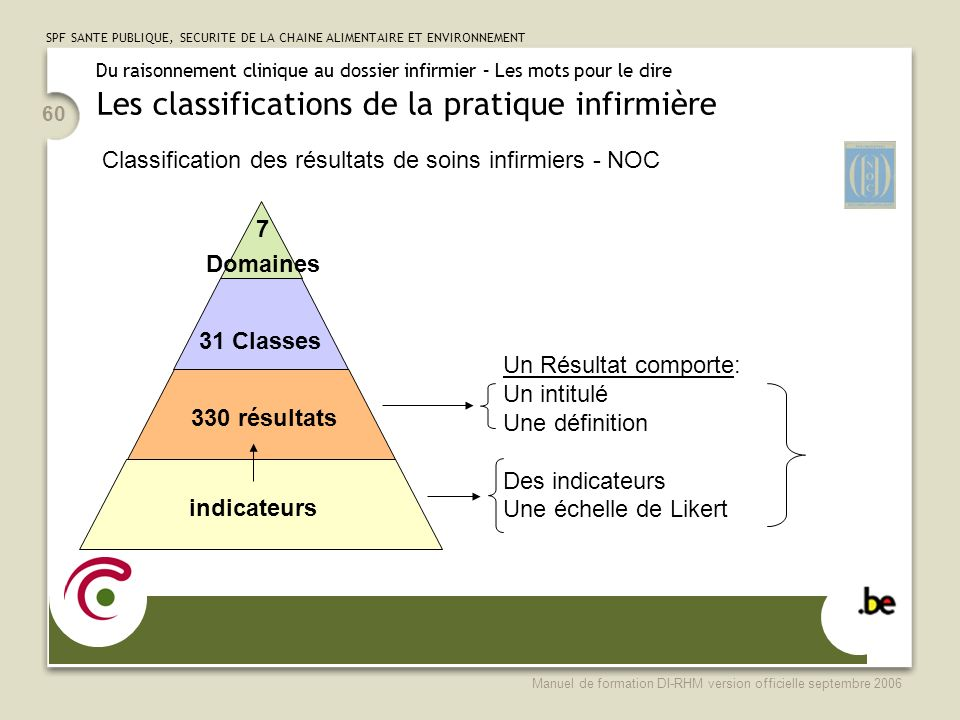 7 Domaines 31 Classes 330 résultats indicateurs