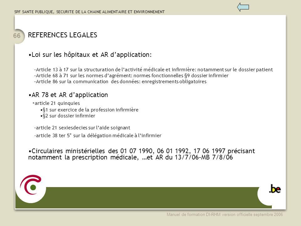 REFERENCES LEGALES Loi sur les hôpitaux et AR d'application: