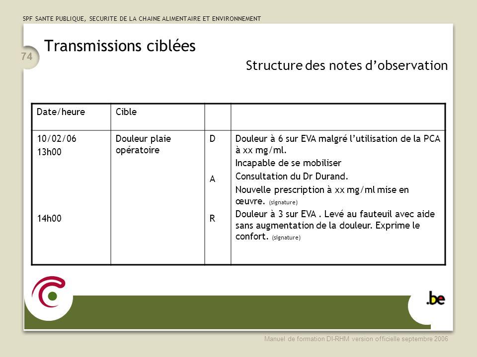 Transmissions ciblées Structure des notes d'observation