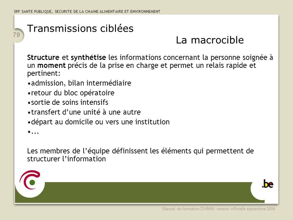 Transmissions ciblées La macrocible