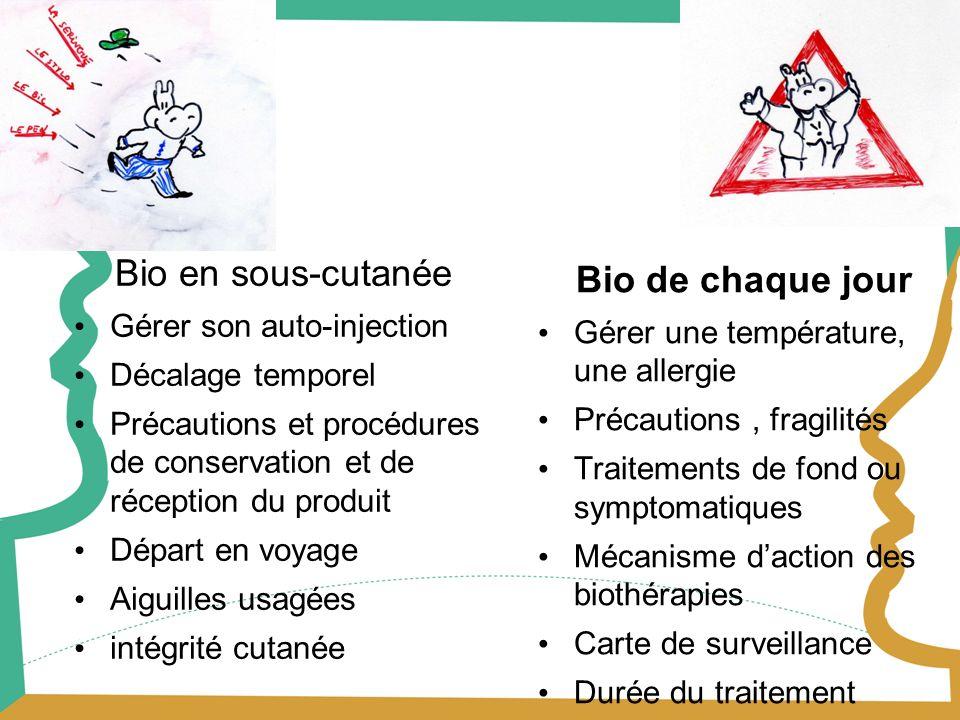 Bio en sous-cutanée Bio de chaque jour Gérer son auto-injection