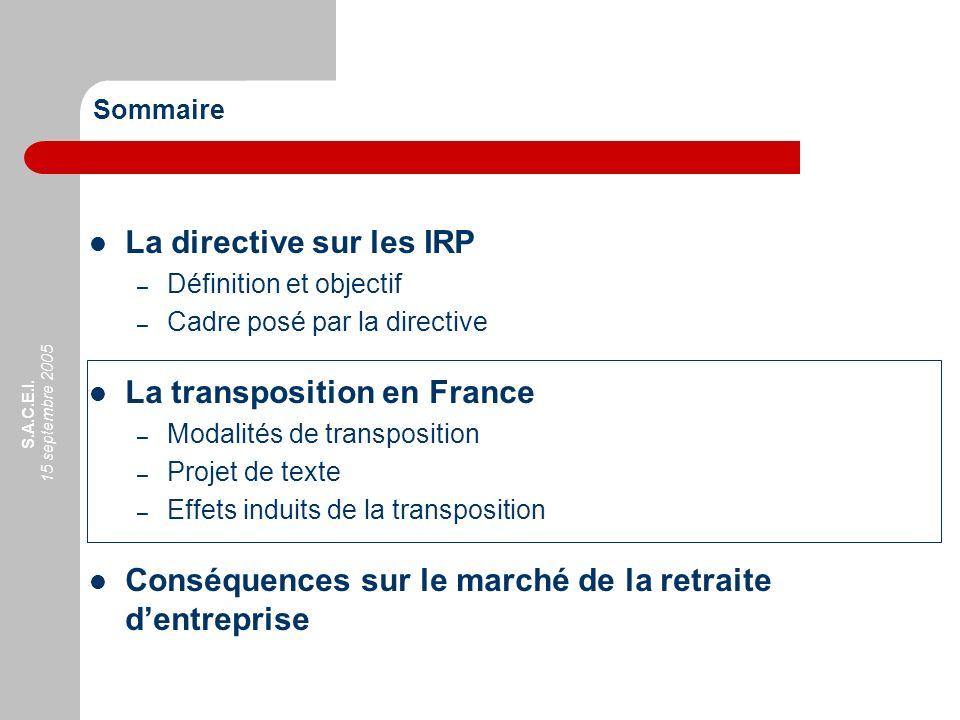 La directive sur les IRP