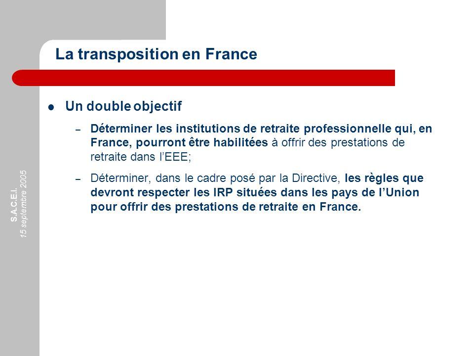 La transposition en France