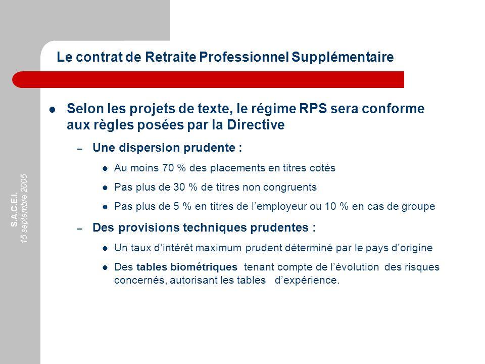 Le contrat de Retraite Professionnel Supplémentaire