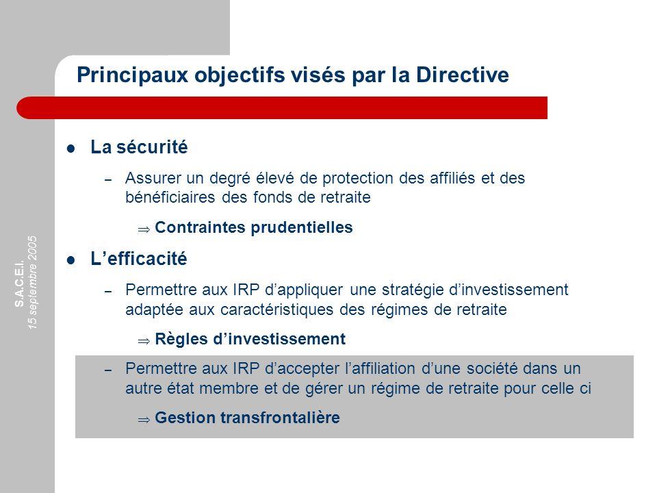 Principaux objectifs visés par la Directive