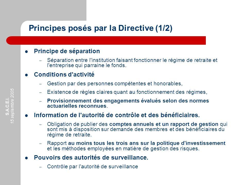 Principes posés par la Directive (1/2)