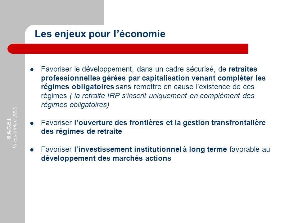 Les enjeux pour l'économie