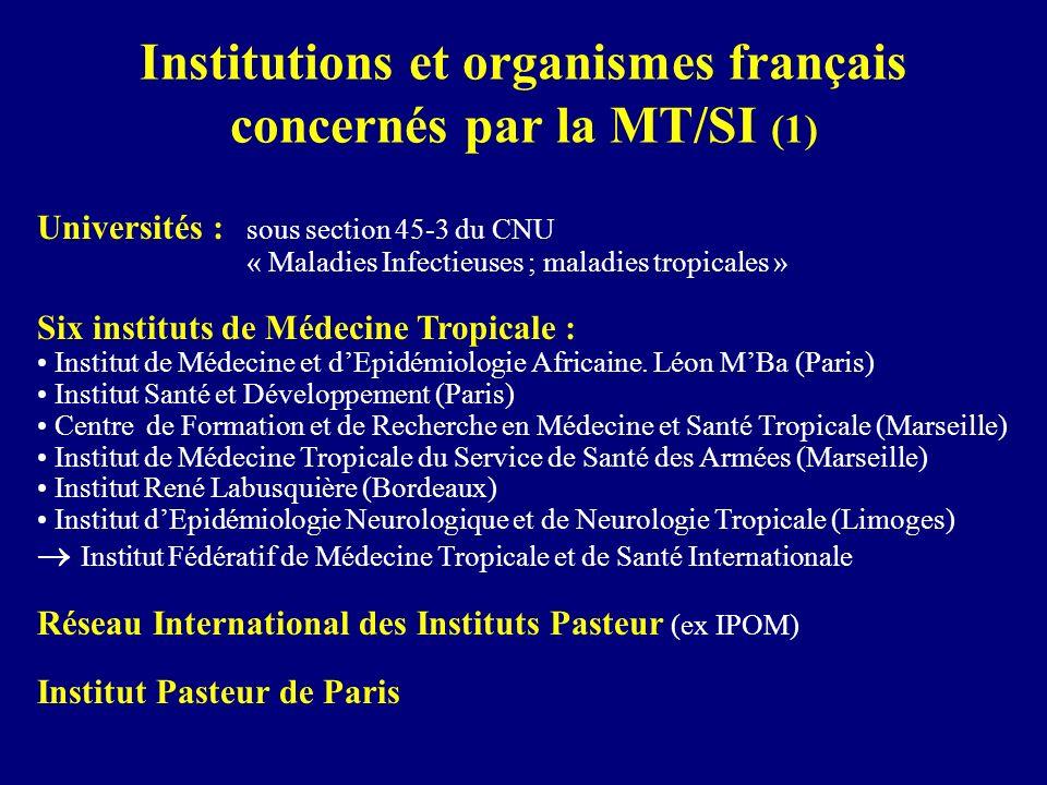 Institutions et organismes français concernés par la MT/SI (1)