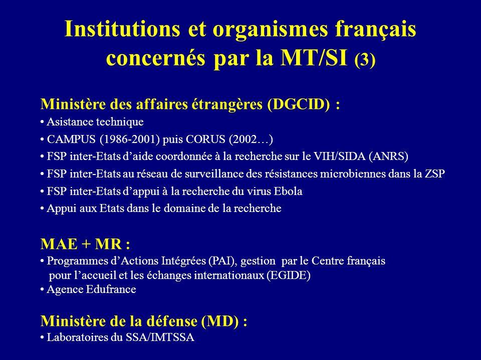 Institutions et organismes français concernés par la MT/SI (3)