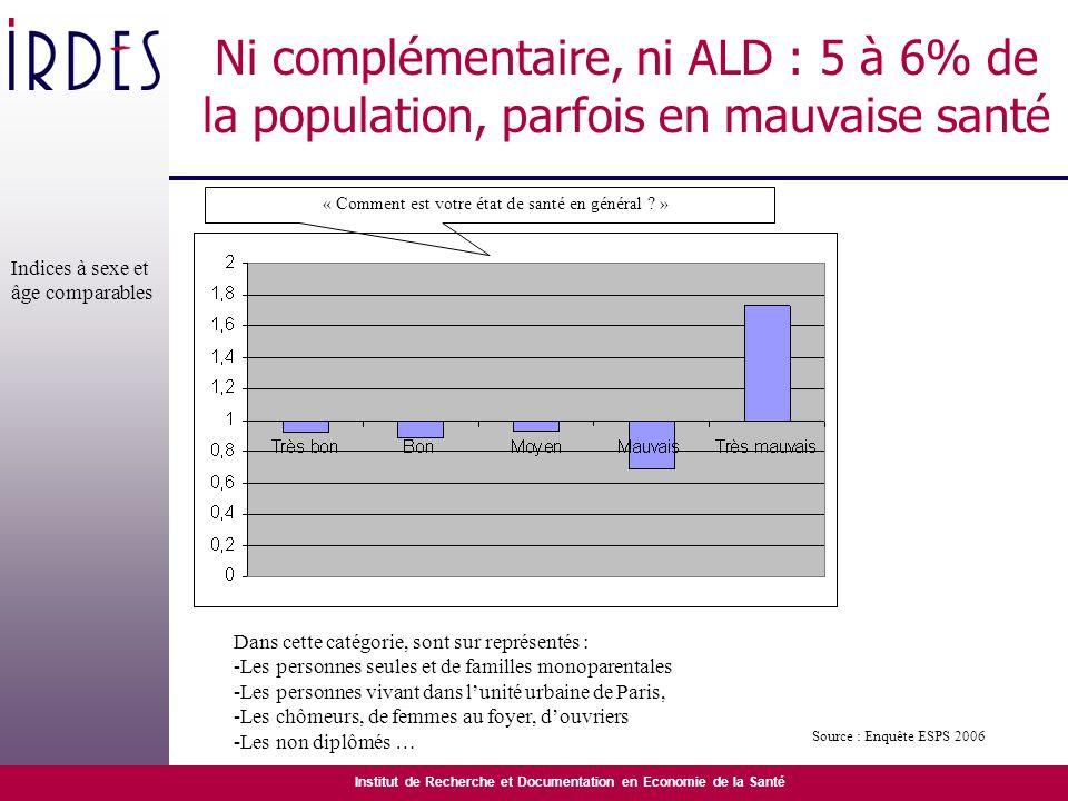 Ni complémentaire, ni ALD : 5 à 6% de la population, parfois en mauvaise santé
