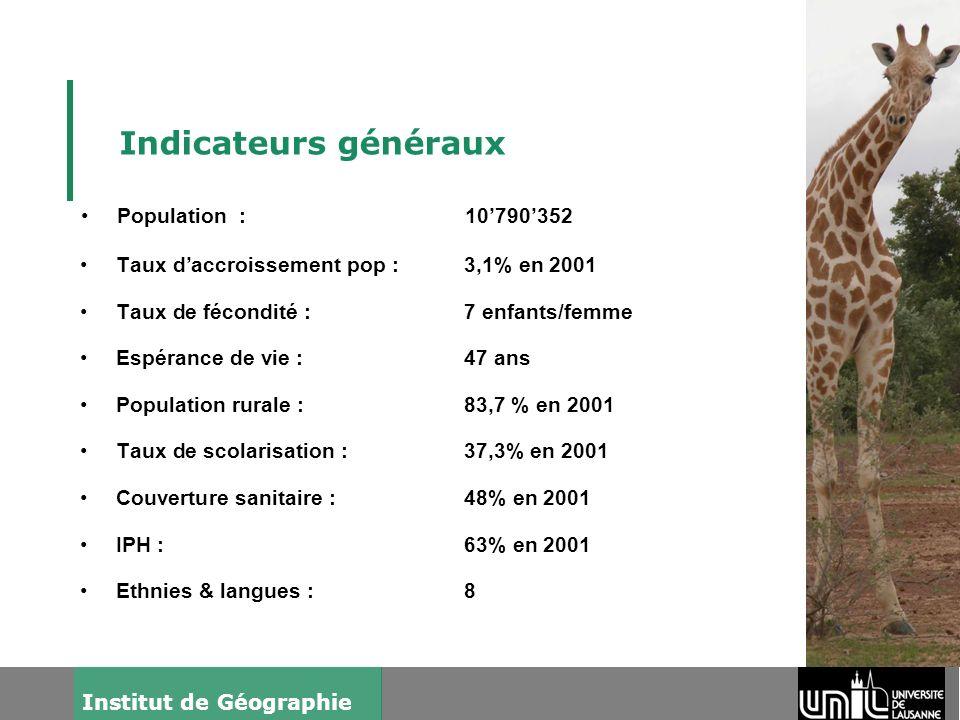 Indicateurs généraux Population : 10'790'352
