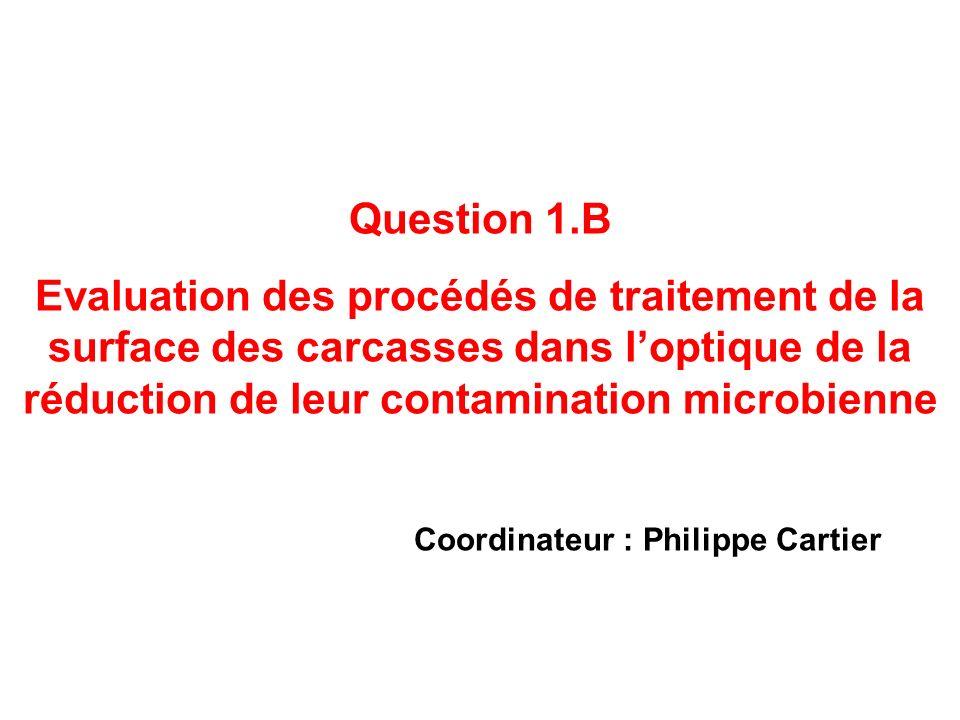 Coordinateur : Philippe Cartier