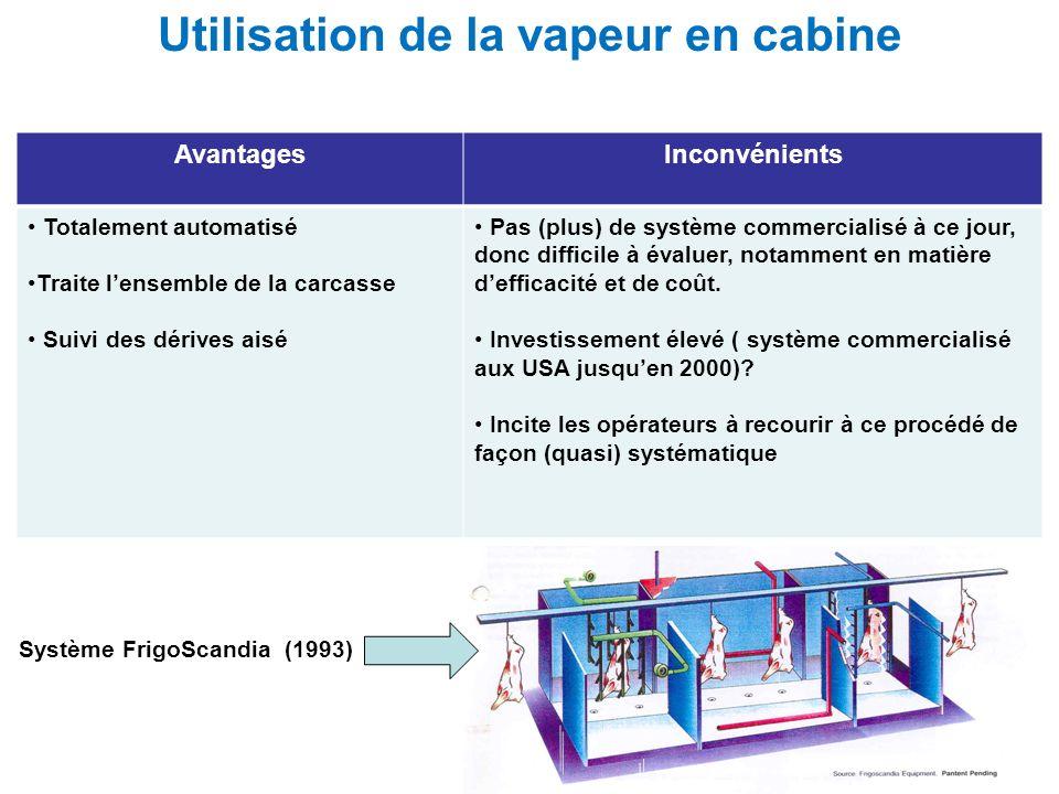 Utilisation de la vapeur en cabine
