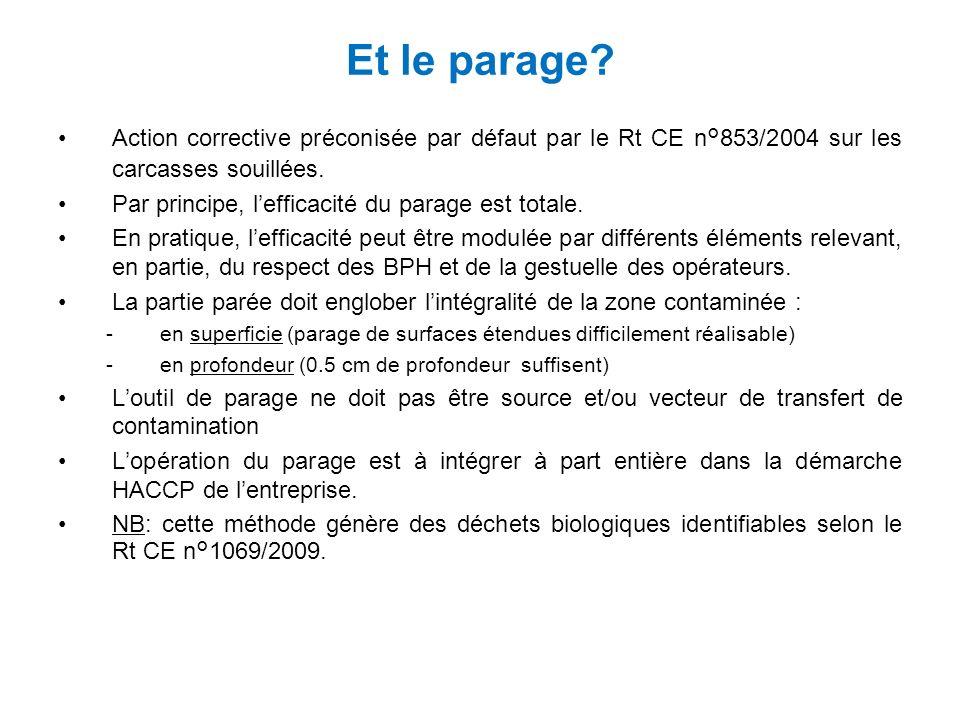 Et le parage Action corrective préconisée par défaut par le Rt CE n°853/2004 sur les carcasses souillées.