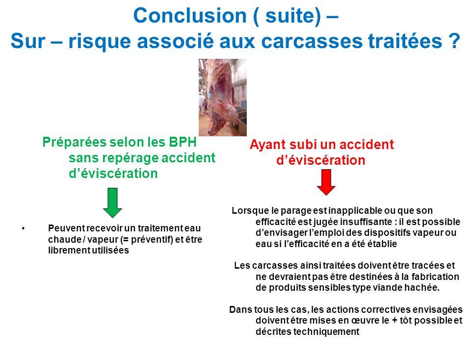 Conclusion ( suite) – Sur – risque associé aux carcasses traitées
