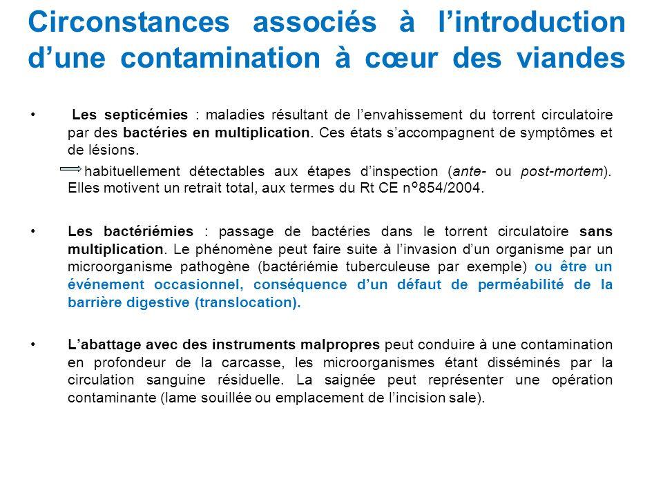 Circonstances associés à l'introduction d'une contamination à cœur des viandes