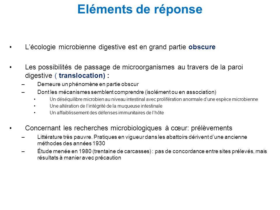 Eléments de réponse L'écologie microbienne digestive est en grand partie obscure.