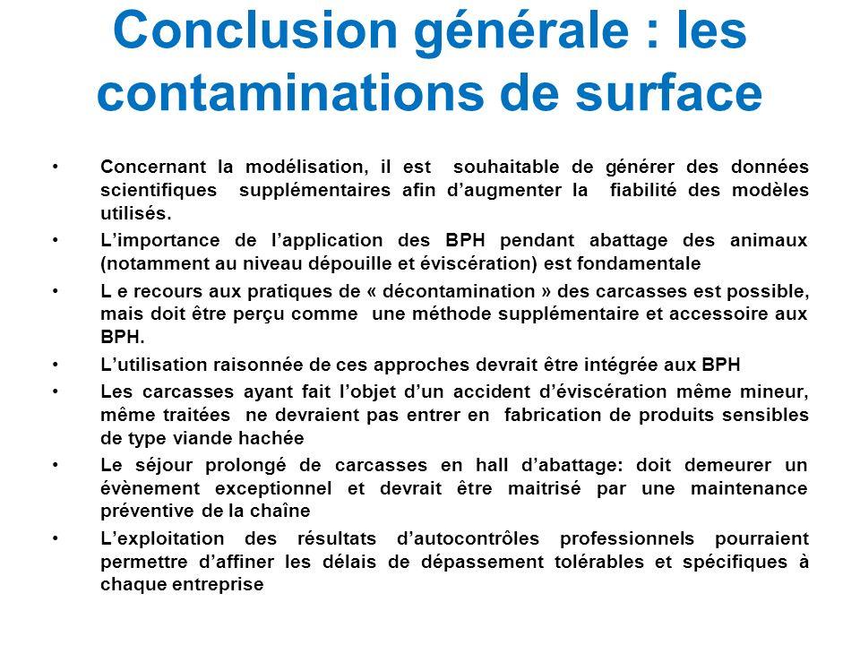 Conclusion générale : les contaminations de surface