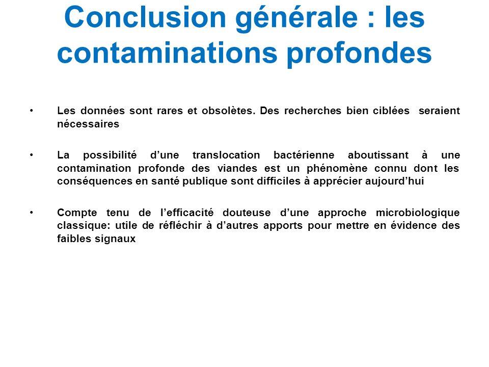 Conclusion générale : les contaminations profondes