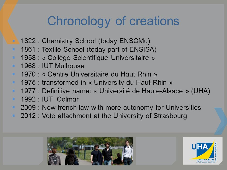 Chronology of creations