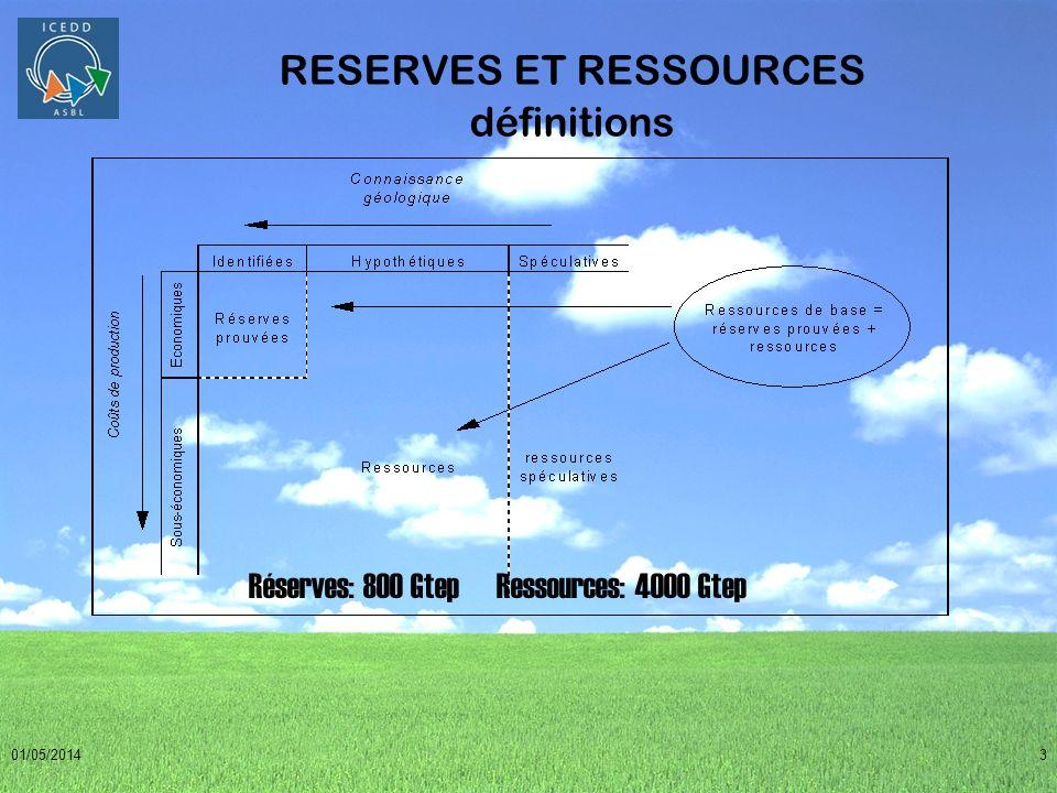 RESERVES ET RESSOURCES définitions