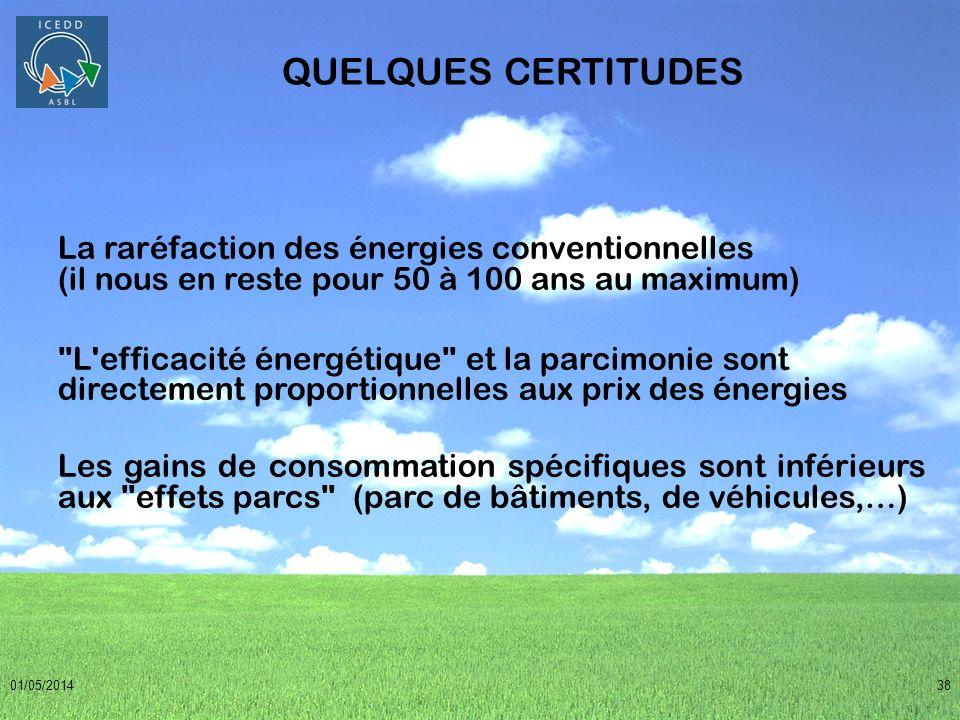 QUELQUES CERTITUDES La raréfaction des énergies conventionnelles (il nous en reste pour 50 à 100 ans au maximum)
