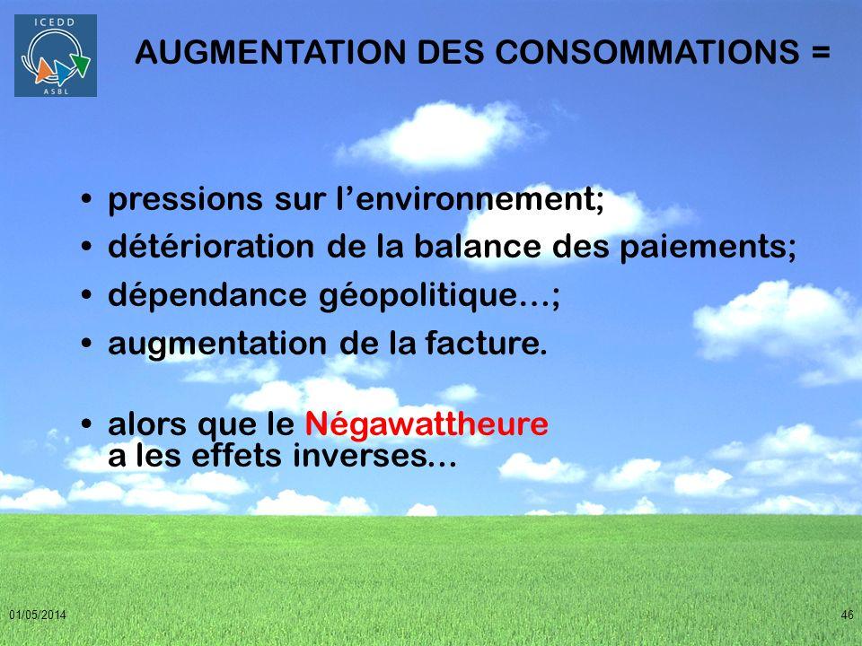 AUGMENTATION DES CONSOMMATIONS =