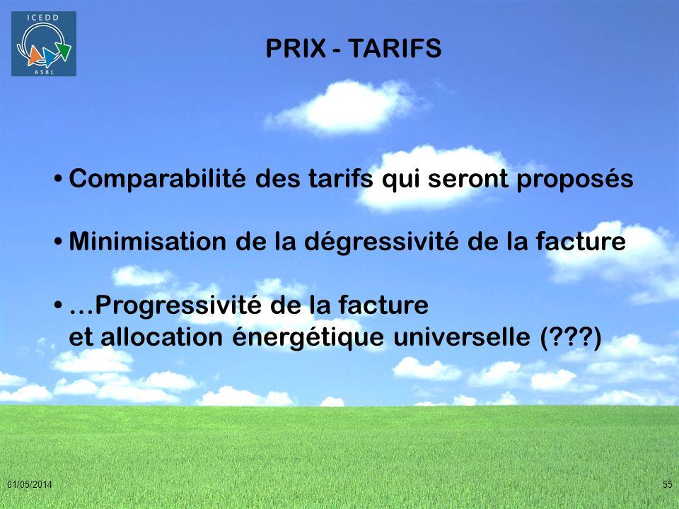 Comparabilité des tarifs qui seront proposés